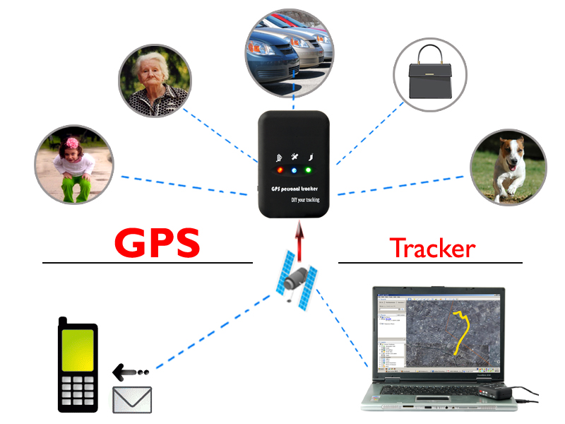 GPS Family Locator
